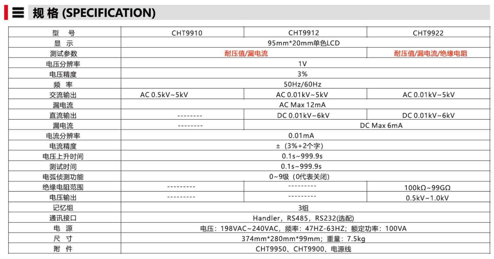 CHT9910-SPEC