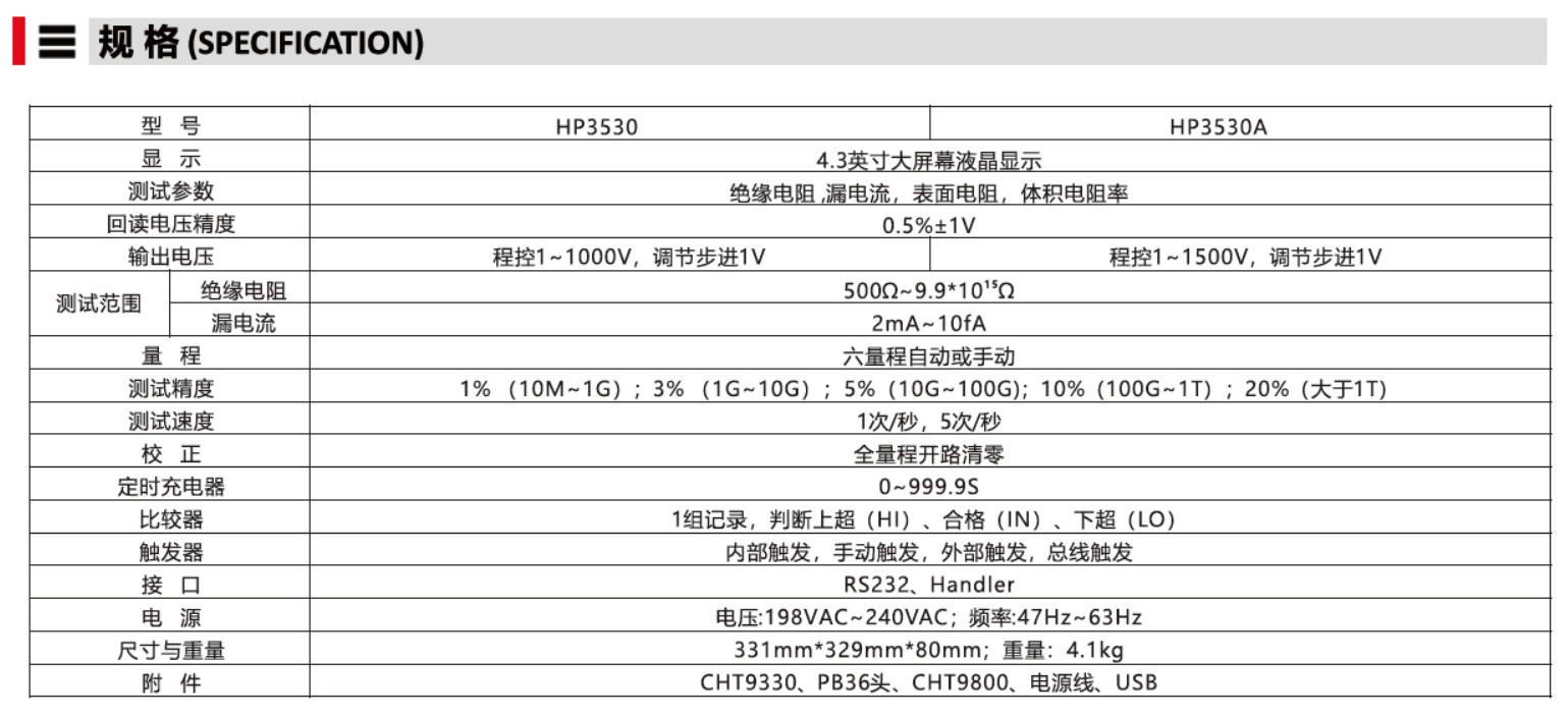 HP3530-SPEC