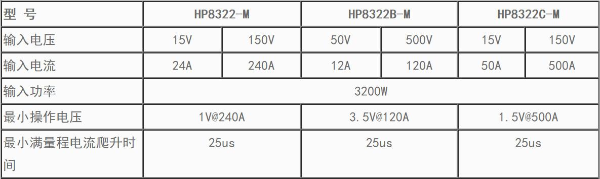 3200W-spec