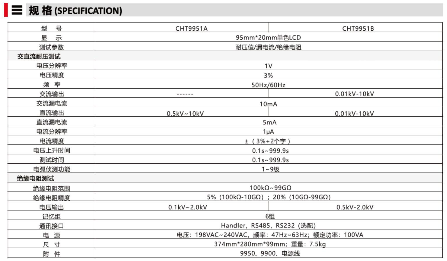 CHT9951-SPEC